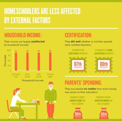non-scolarisation unschooling article